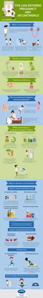 pregnancy-infographic